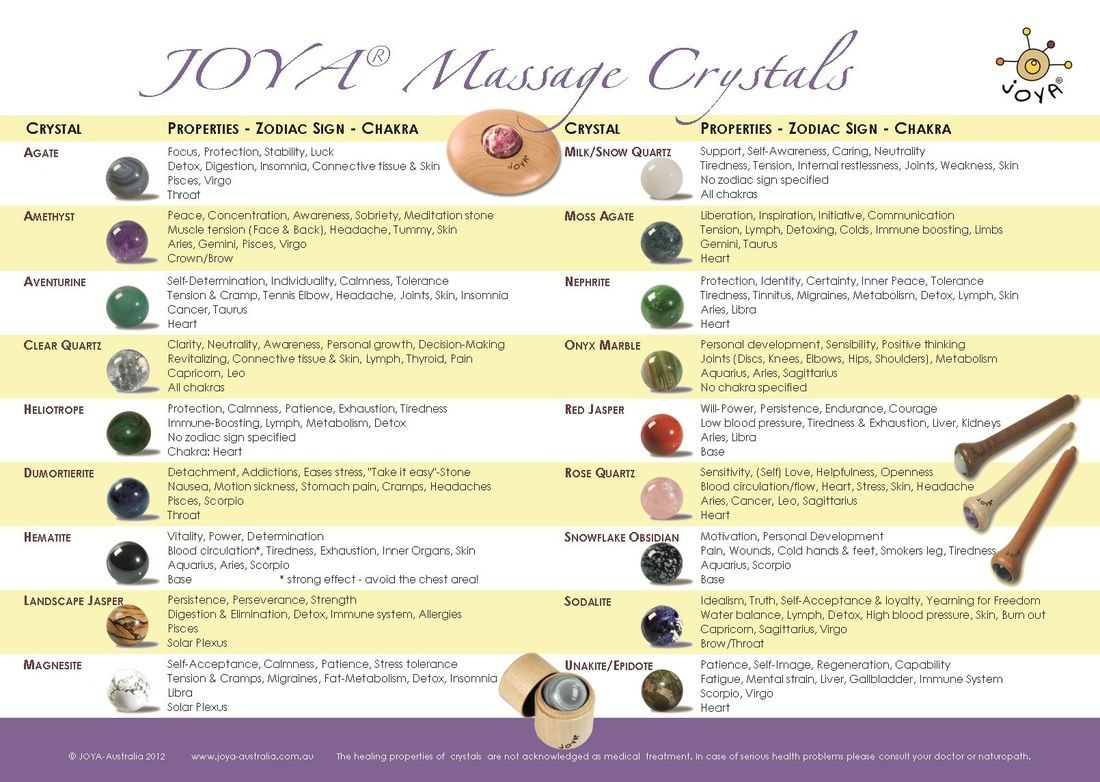 healing stones meditation and chakras