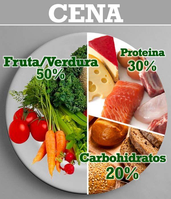 Como es una dieta balanceada y saludable