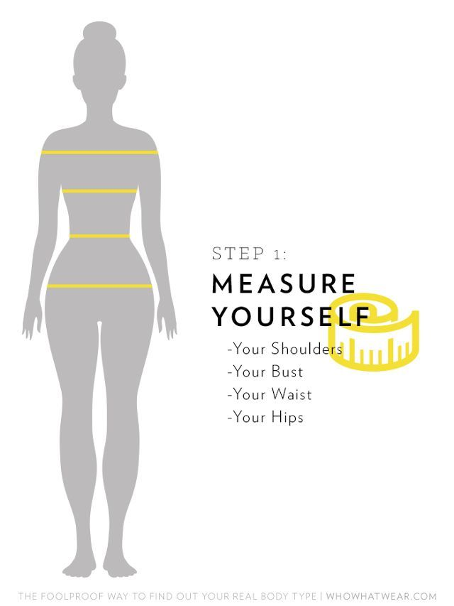 This Body Shape Calculator Will Guide You To Some Excellent Clothes Body Shape Calculator Body Shapes Body Types