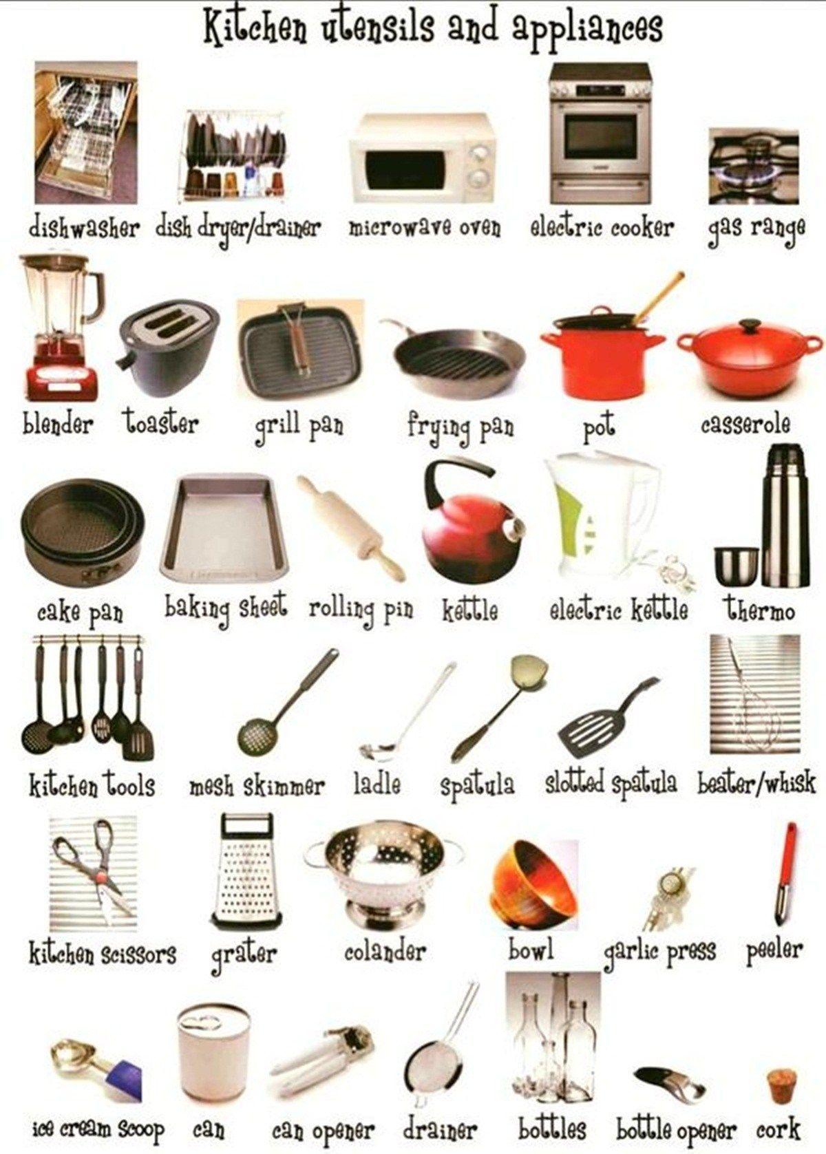 Kitchen Appliances In Spanish In 2020 Kitchen Utensils Kitchen Appliance List Kitchen Utensils List