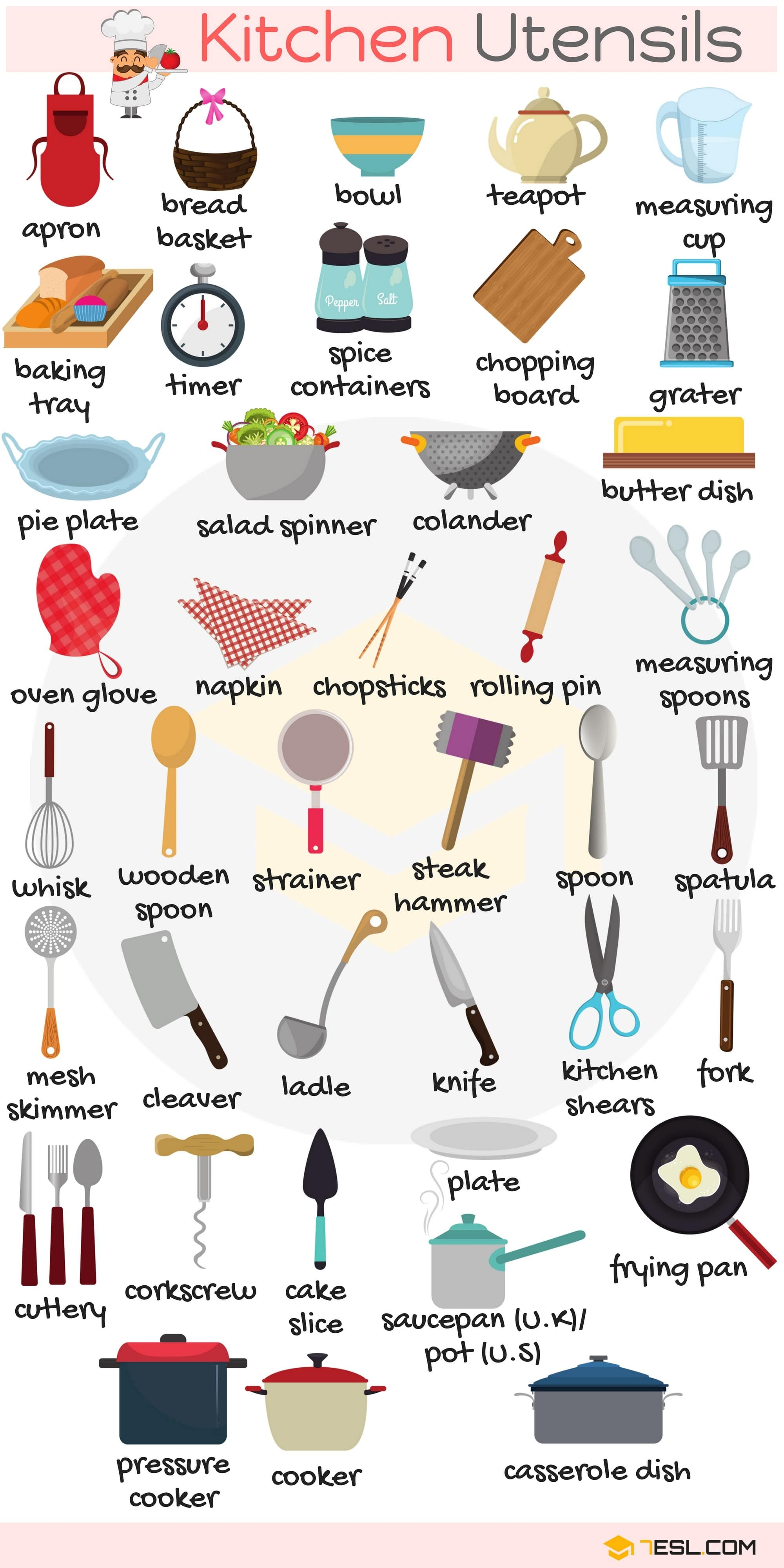 Kitchen Utensils Countertop Ideas Cheap Vocabulary In English Things The