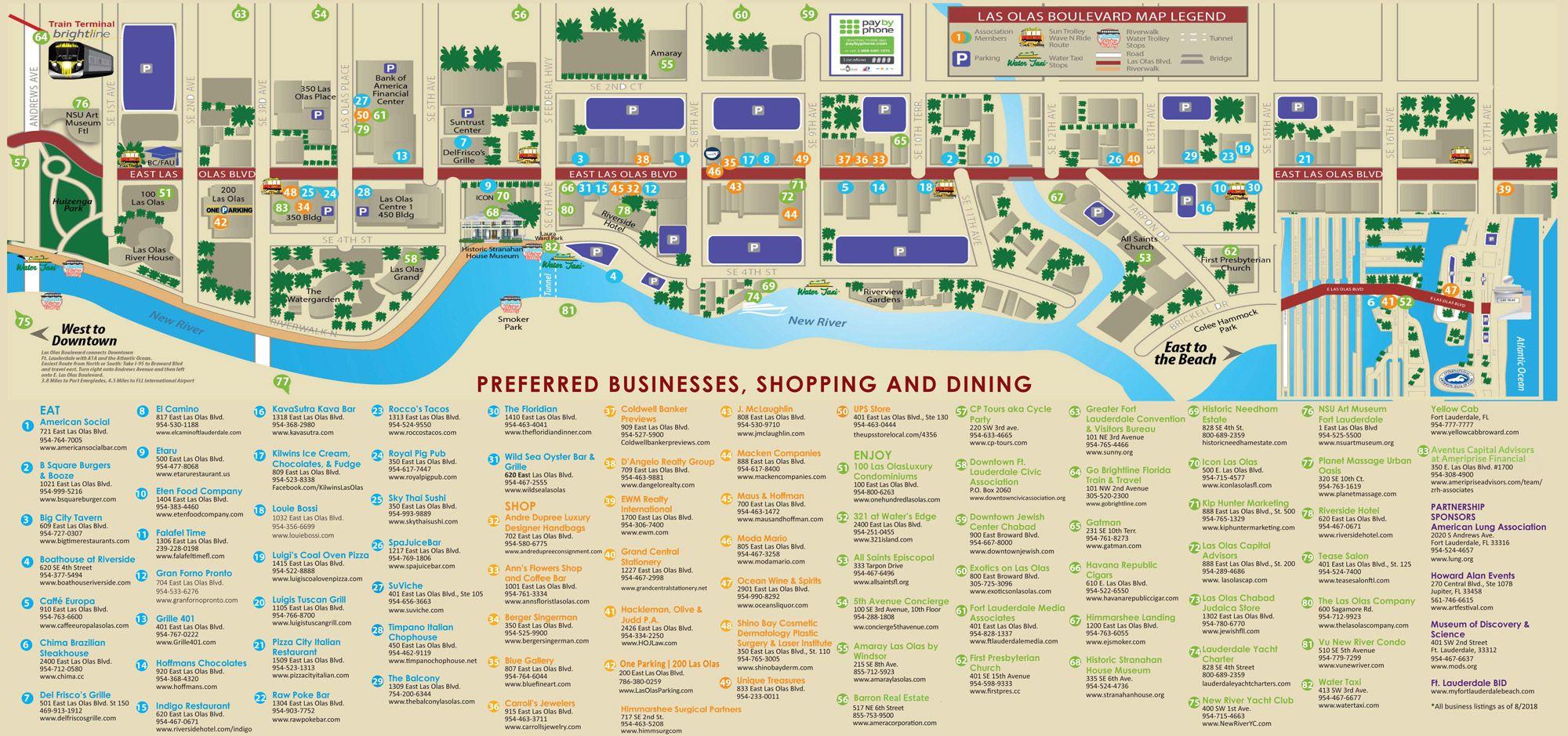 Las Olas Boulevard Fort Lauderdale Restaurants Shops