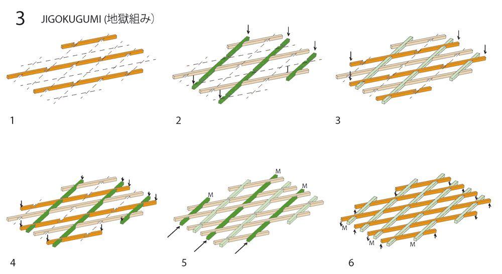wood structure diagram wiring diagrams lose Diagram Structure Single Bond i pinimg com originals 1e 0d c9 1e0dc98edb1eac80ad business structure diagram wood structure diagram