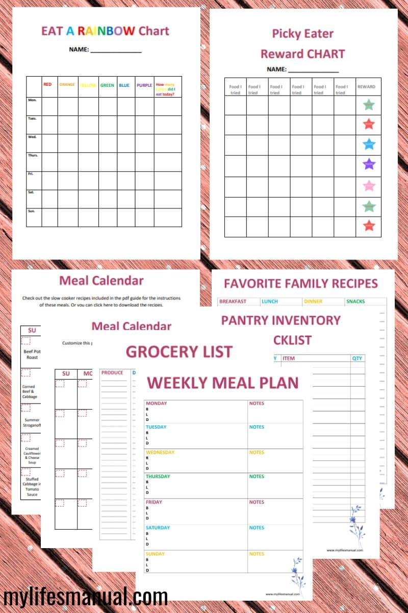 Meal Planning Binder and Beginners Guide for Busy Moms With Picky Eaters  Meal planning templates for moms Grocery List Templates Family Favorite Recipes Weekly Meal Plan...