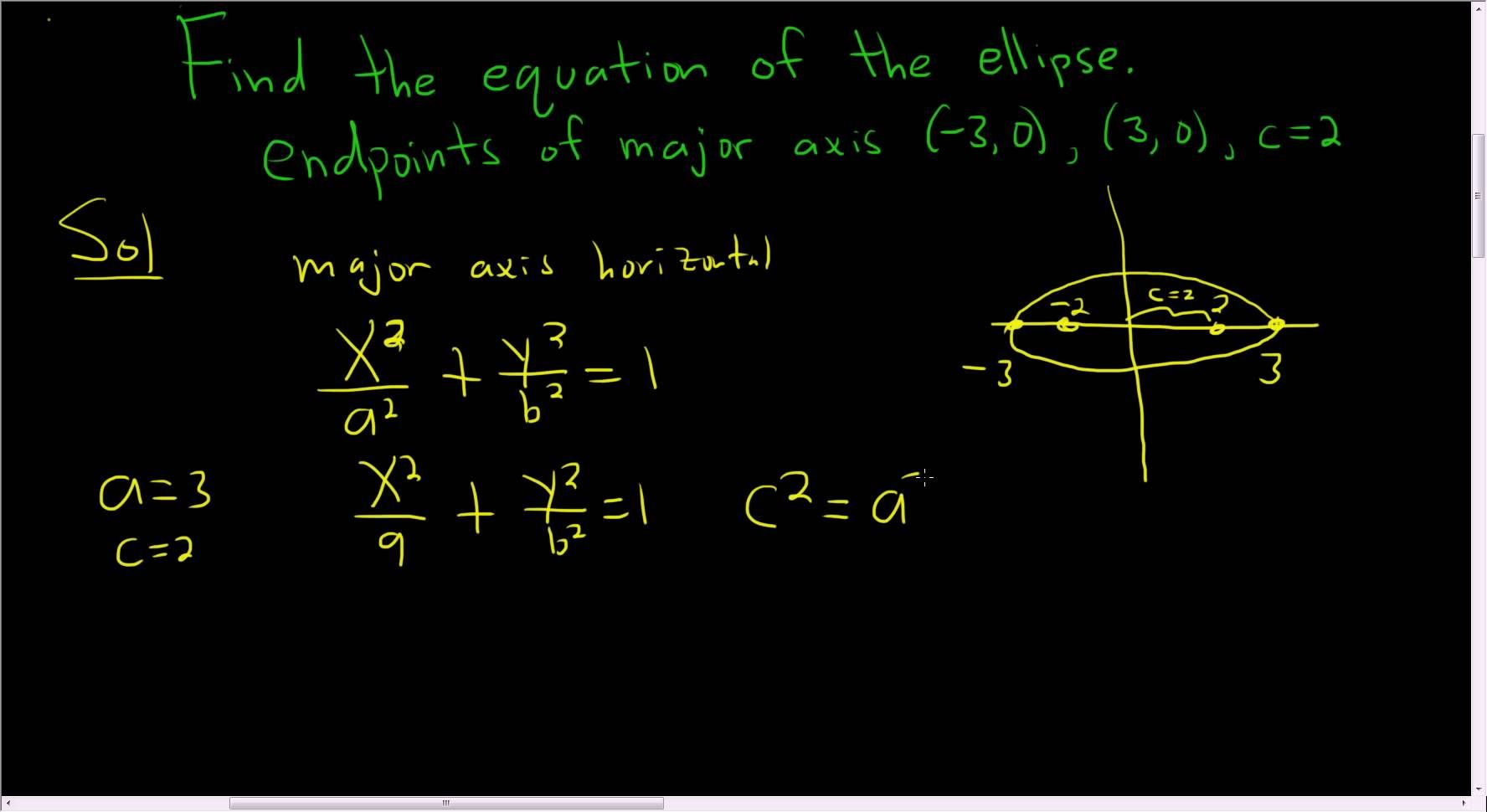 Finding The Equation Of An Ellipse Given The Endpoints Of