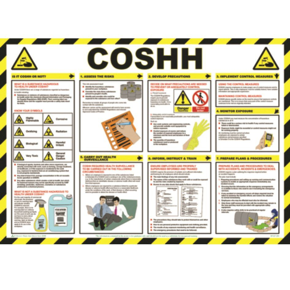 Coshh Poster Wall Chart Cohhs Poster Poster Wall