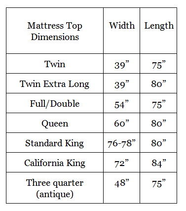 Bed Sizes 3 4 Google Search Bed Sheet Sizes Full Size Bed