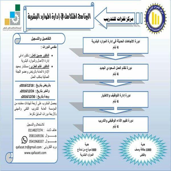 دورات تدريب تطوير مدربين السعودية الرياض طلبات تنميه مهارات اعلان إعلانات تعليم فنون دبي قيادة تغيير سياحه مغامره غر Chart Bar Chart Diagram