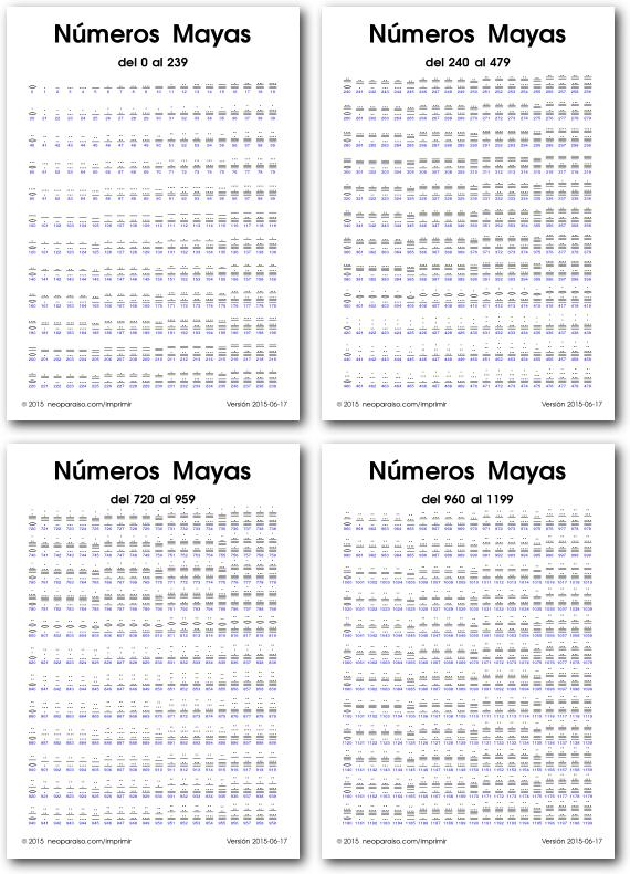 tabla de números mayas del 1 al 500