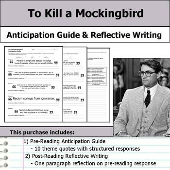 to kill a mockingbird response paper An essay on to kill a mockingbird mahyar mirrashed 9th grade to kill a mockingbird throughout the novel to kill a mockingbird , scout's feelings and notions regarding arthur boo radley change from her initial preconceived impression that he was a monster, to accepting boo as a person and empathizing his perspective of the.