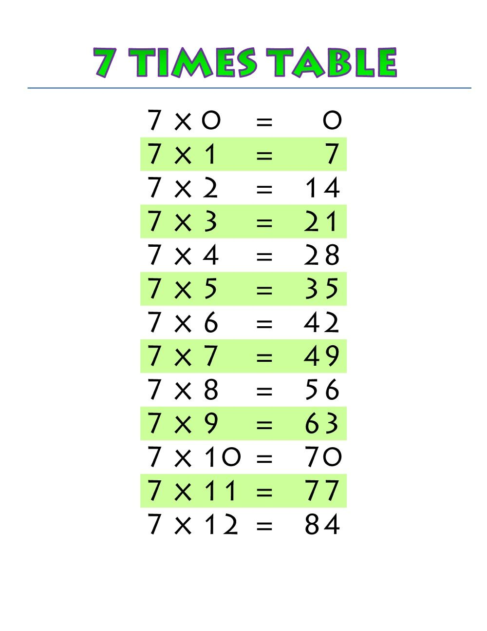 7 Times Table Chart High Quality | Kiddo Shelter | Times ...