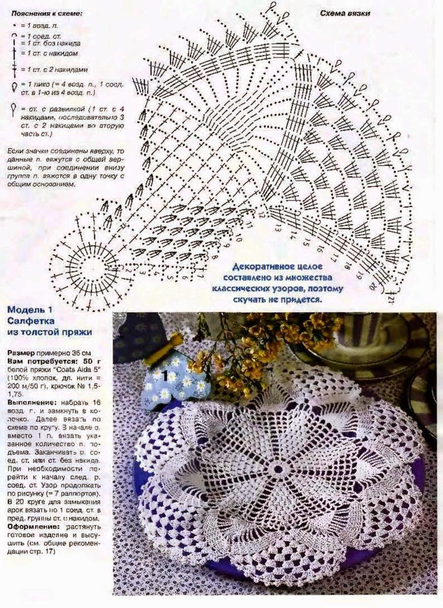 Kira scheme crochet: pineapple | Yury patrones | Pinterest | Toallas ...