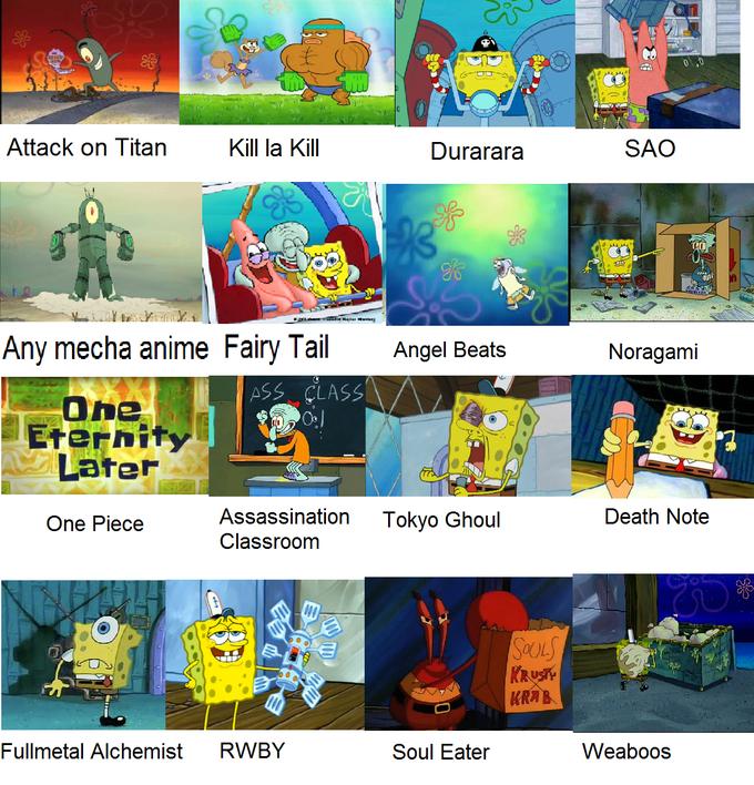 Spongebob Comparison Charts Trending Images Gallery Know Your Meme