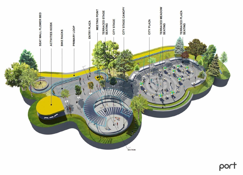 Denver City Park City Loop City Parks Design City Parks Landscape Landscape Design Drawings