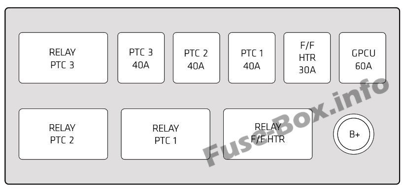 Chevrolet Captiva Sport 2012 2016 Fuse Box Diagram With
