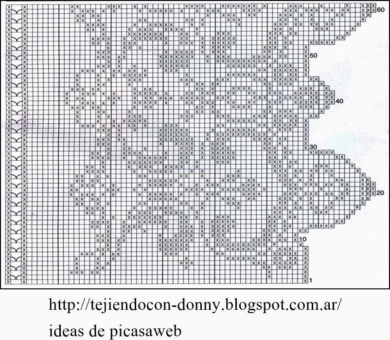 CROCHET - GANCHILLO - PATRONES - GRAFICOS: CORTINA TEJIDA A ...