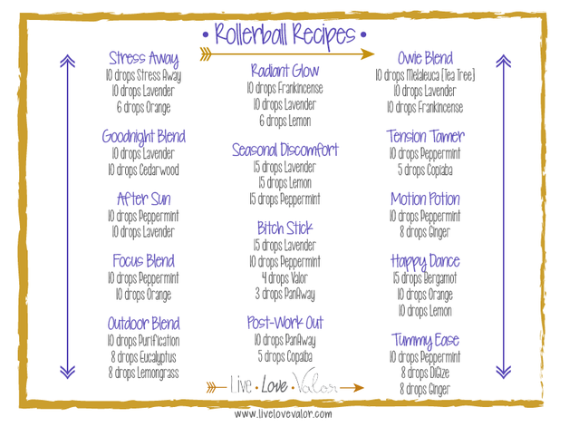 essential oil rollerball recipes for anxiety | Kikielpiji org