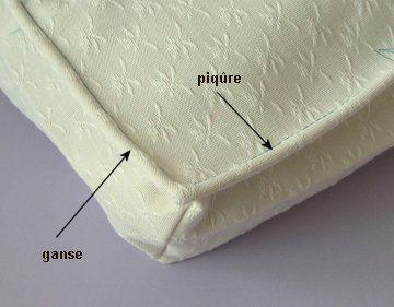 Coupe couture coussin pais 1 re m thode couture - Coudre une housse de coussin rectangulaire ...