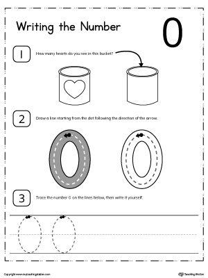 24++ Number 0 worksheets kindergarten Popular