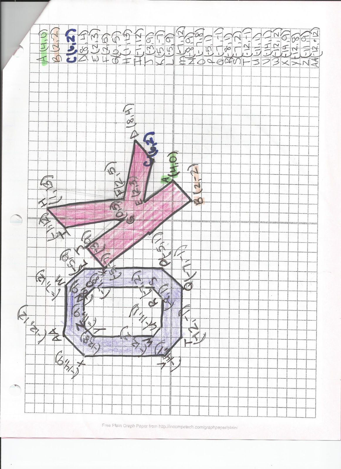 Misscalcul8 Made 4 Math Distance Formula Project Distance Formula Math Math Projects