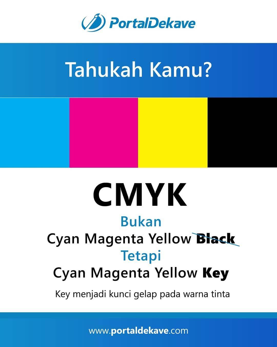So Mulai Sekarang Jangan Bilang Cmyk Itu Cyan Magenta Yellow Black Yaa Karena Jelas Itu Salah K Itu Singkatan Komunikasi Visual Desain Grafis Desainer Grafis