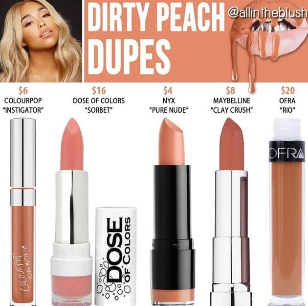 Dirty Peach Dupes Kylie Cosmetics Makeup Dupes In 2019