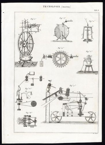 2 Antique Prints Technology Spinning Mill Machine Nuova