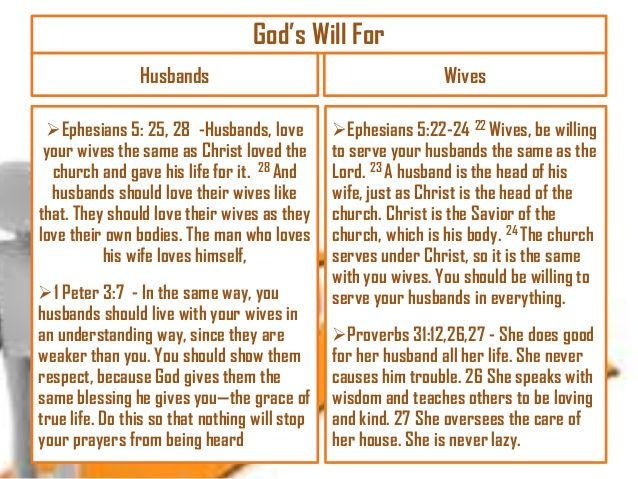 Bible Verse About Husband Loving His Wife