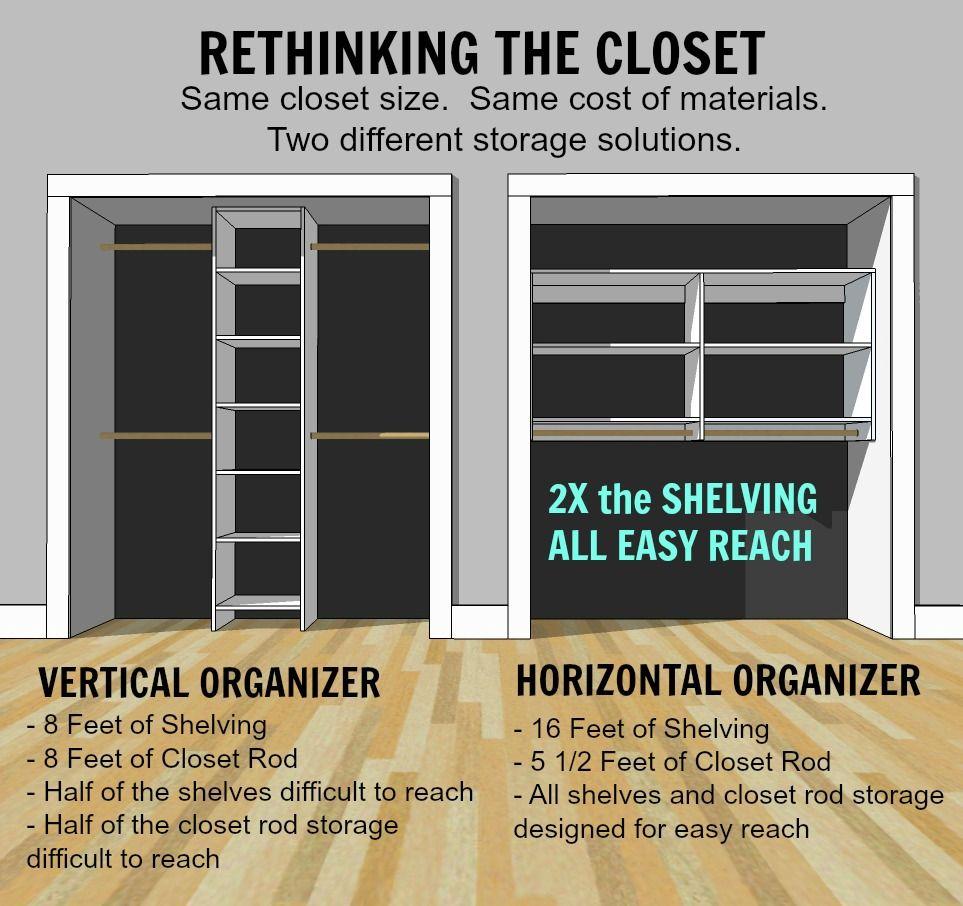 No Paint Horizontal Closet Organizer Closet Remodel