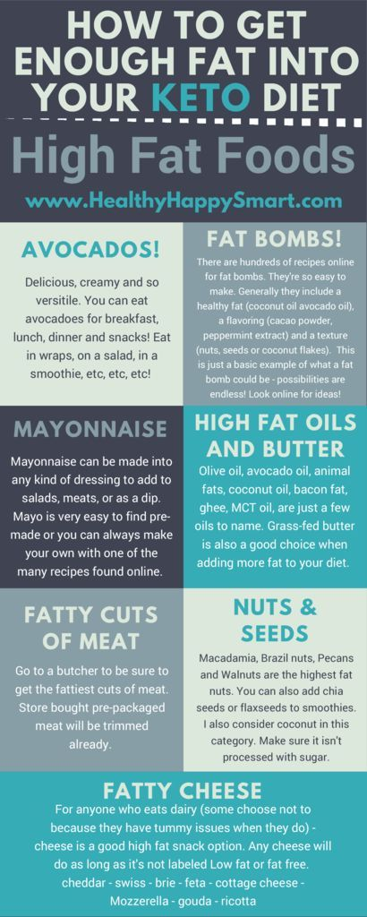 ideas to get enough fat in keto diet