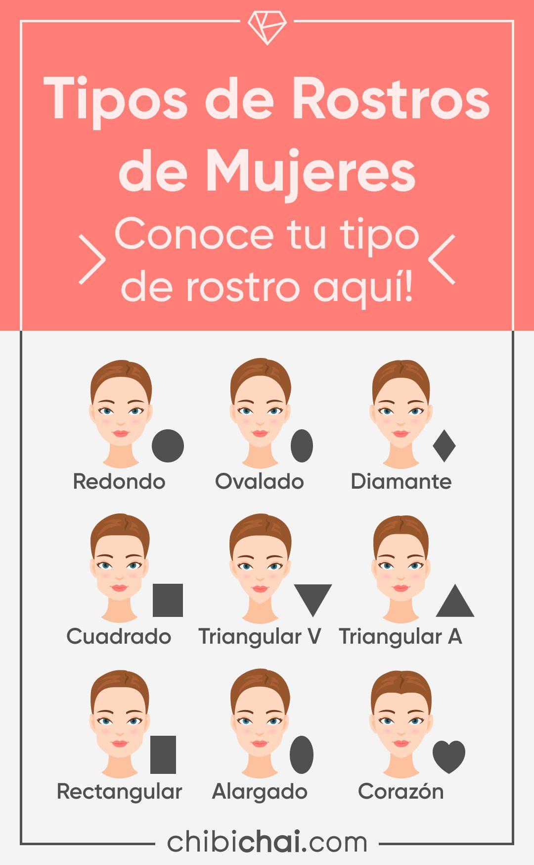 Pin En Tipos De Rostros De Mujeres