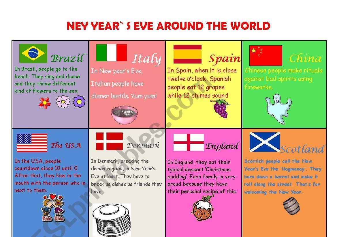 New Year S Eve Around The World