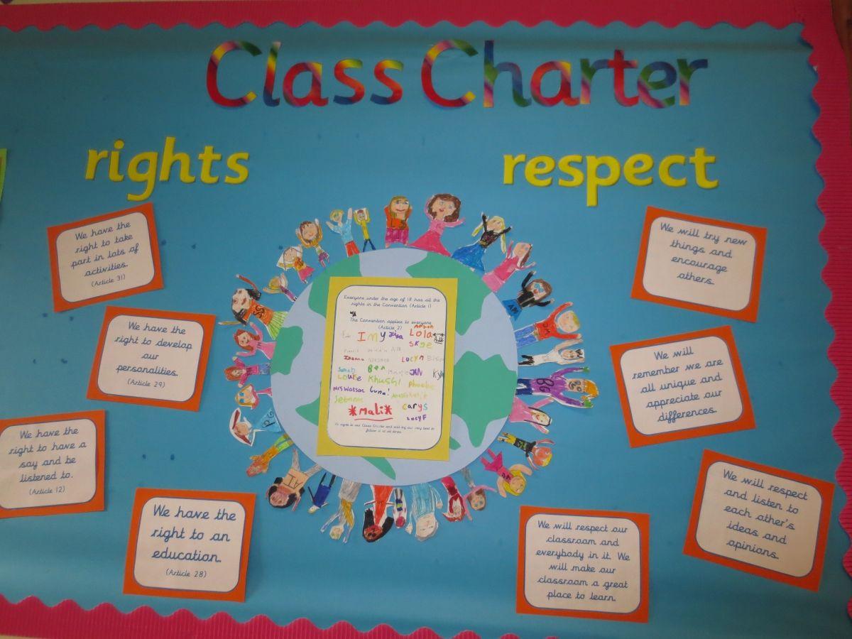 idea for classroom charter | Kindergarten 2018 | Pinterest | Class ...