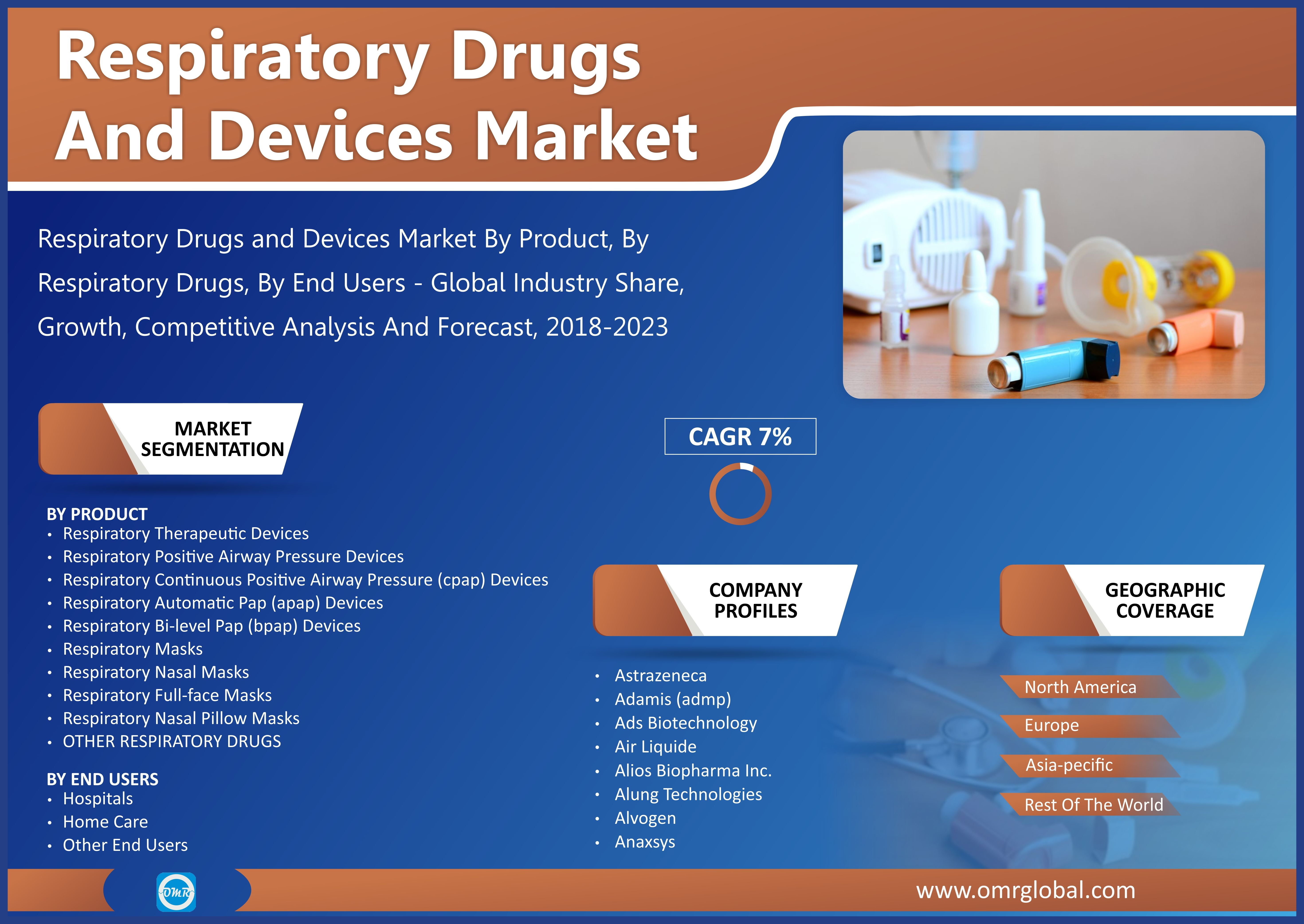 Pin On Health Medicine Medical Devices