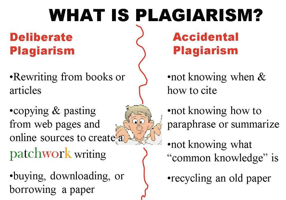 Is it plagiarizing to use someone else's idea and write a paper on that idea.?