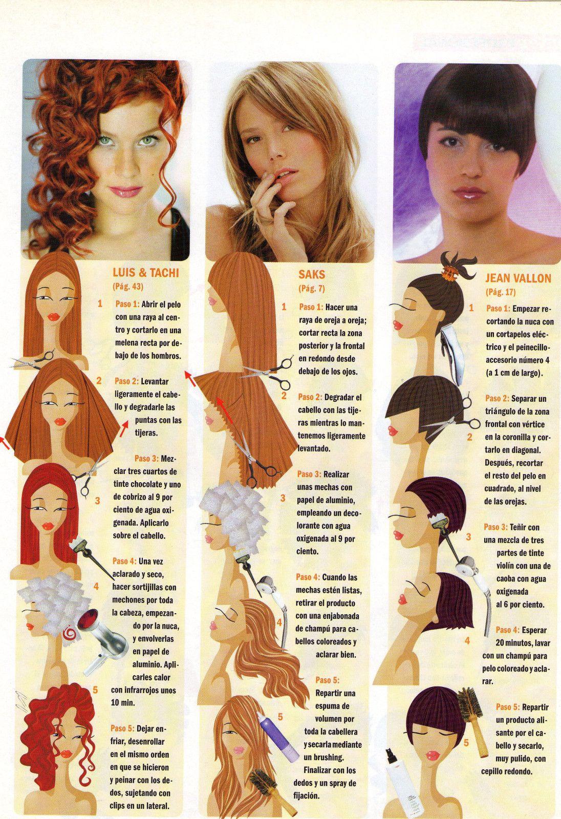Como hacer corte de pelo frontal