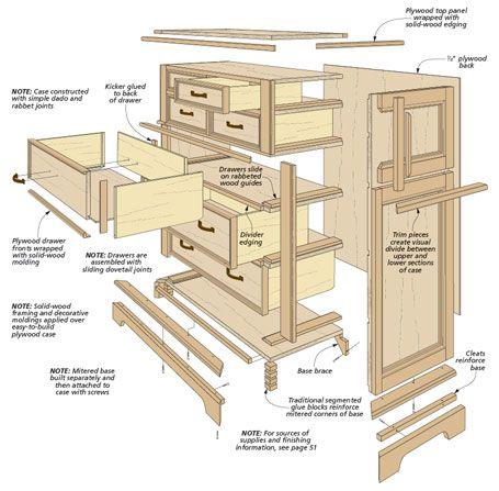Woodworking Wood Dresser Plans Pdf Then Free