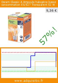 Osram Classic A Ampoule Halogene Basse Consommation Es E27