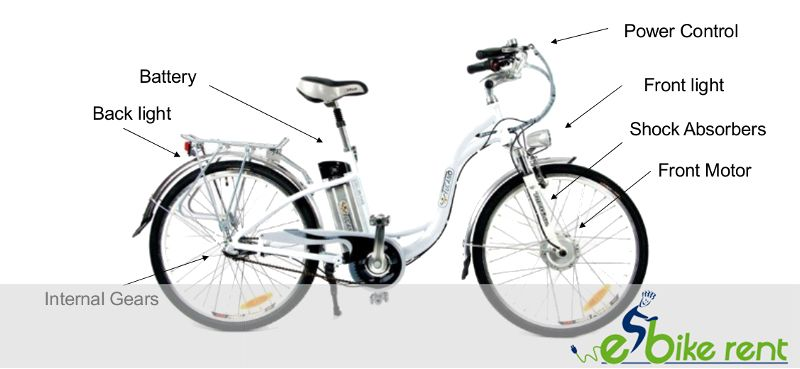What Is An Electric Bike Ebike Bike Electric Bike