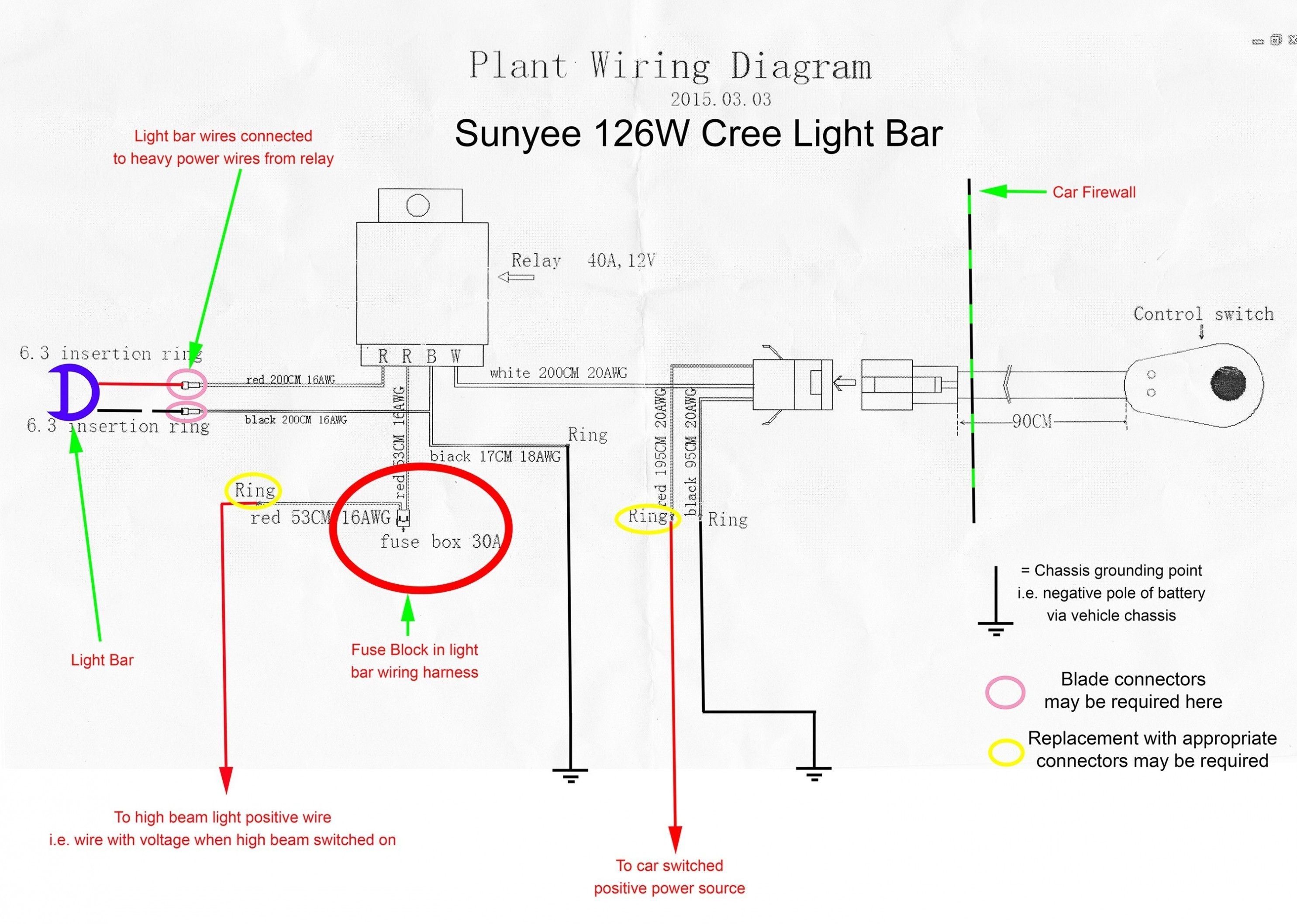 Diagram Diagramsample Diagramtemplate Wiringdiagram