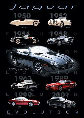 Jaguar Evolution Automotive Car History Poster Available At Www