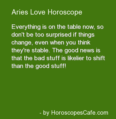 aries love horoscopes december