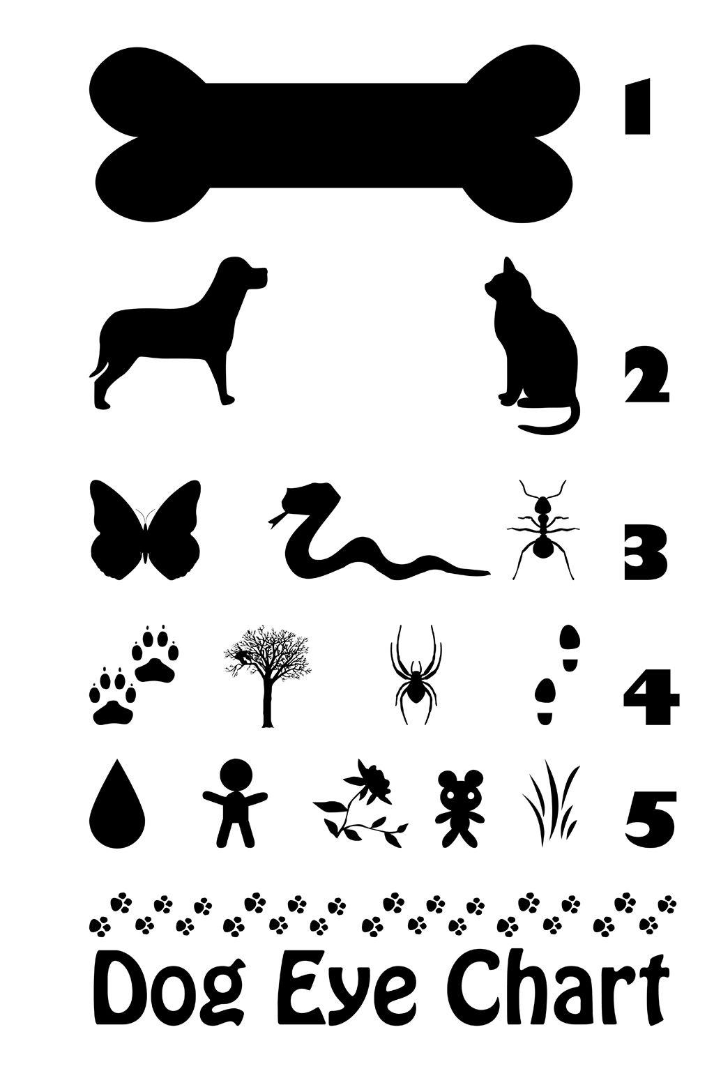 Dog eye chart graphic design pinterest chart dog and doggies shop dog eye chart postcard created by estjohn nvjuhfo Gallery