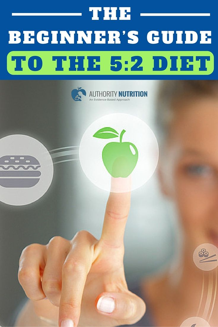 This Is A Detailed Beginners Guide To The 52 Diet Also Called The Fast Diet This Diet Is Very Effective To Lose Weight And Improve Health