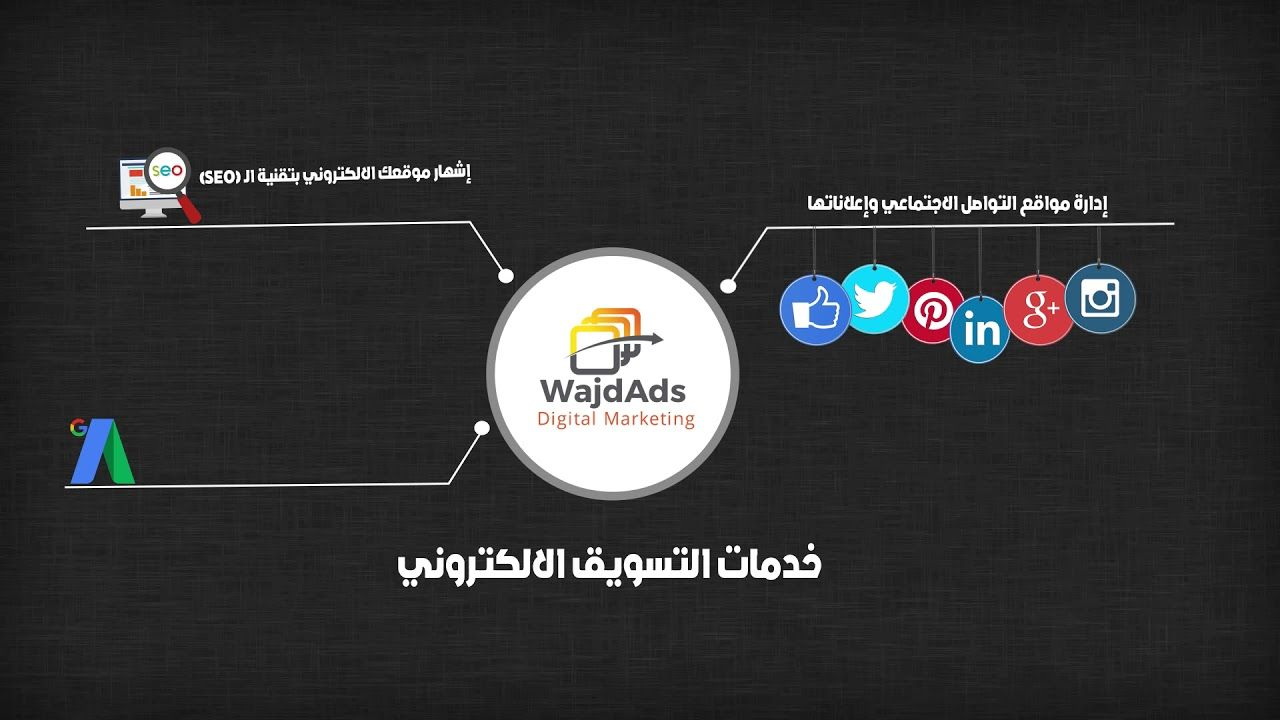 خدمات التسويق الالكتروني Digital Marketing Marketing Digital