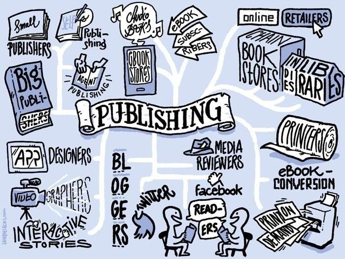 """Vaizdo rezultatas pagal užklausą """"alternative publishing"""""""