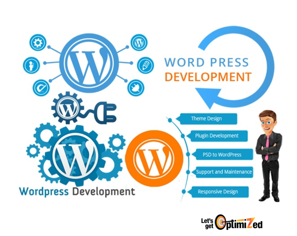 WordPress Website Design and Development Services Canada