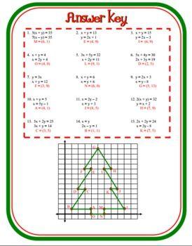 Seasonal Systems Of Equations Word Problems Christmas Math