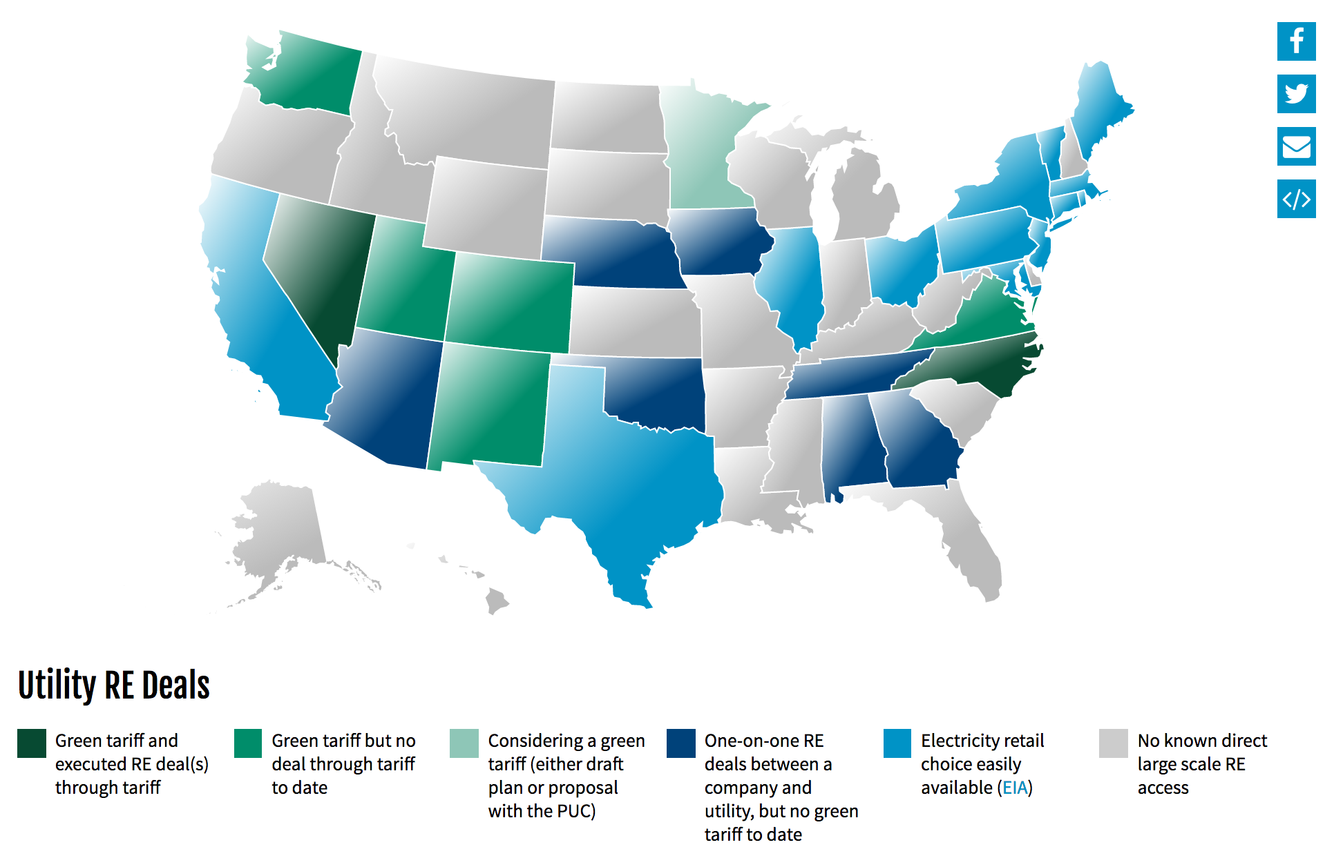 Us States Where Large Energy Buyers Can Buy Renewable Energy From The Grid Interactive Map Renewable Energy Energy Supply Green Energy
