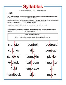Words Their Way- Sort #15: VCCCV and VV Syllable Rules ...